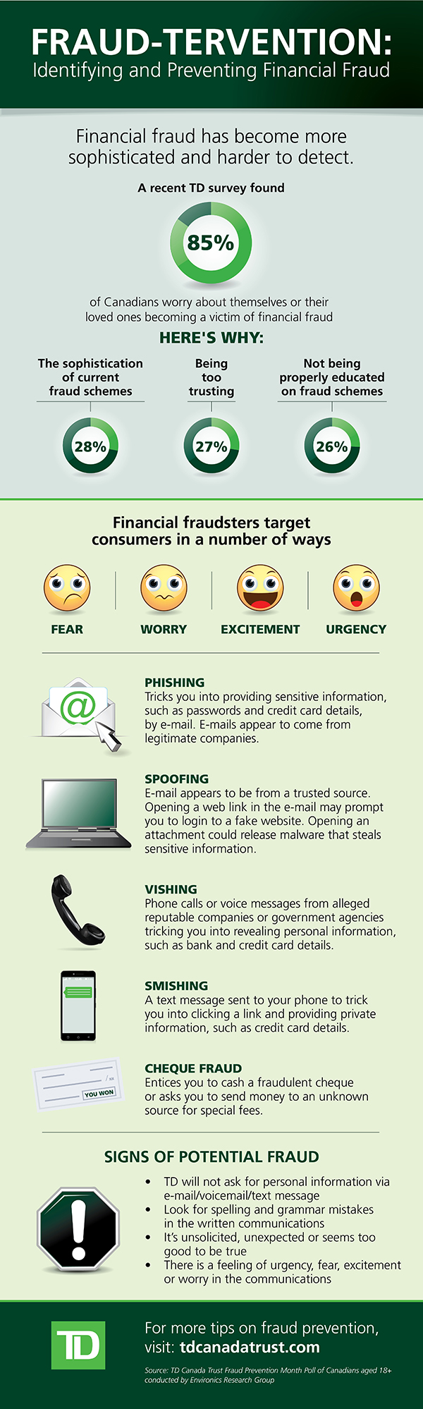 td-fraud-prevention-infographic